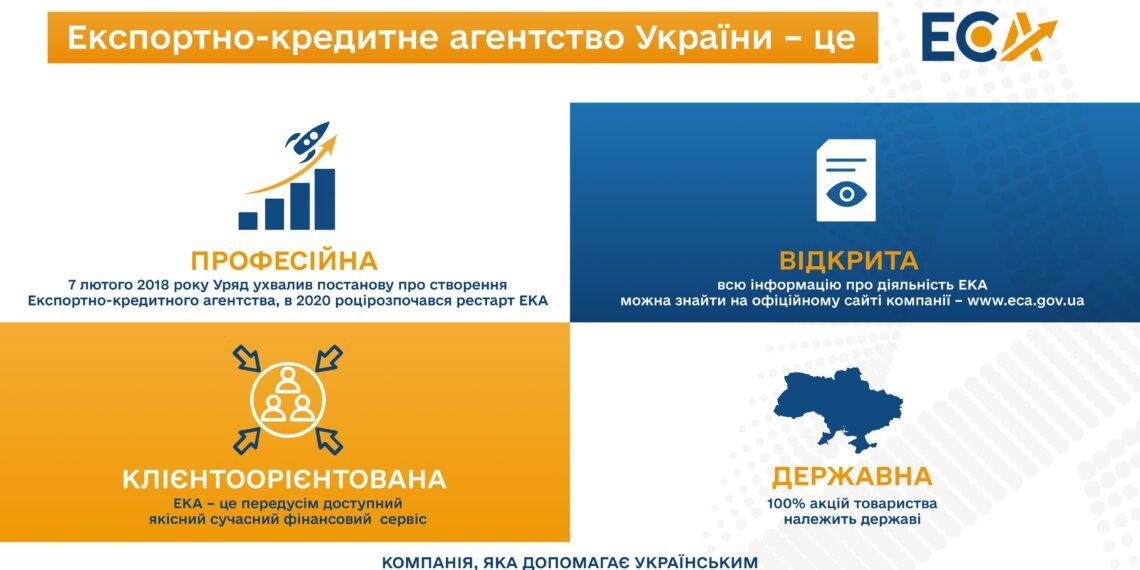 Олена Дьяченко представила можливості, які дає українському експортеру співпраця з ЕКА, на Україно-Лівійському Форумі